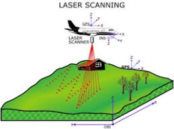LiDAR: Not just for autonomous vehicles
